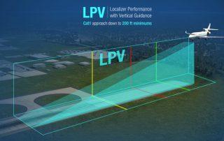 سیستم LPV