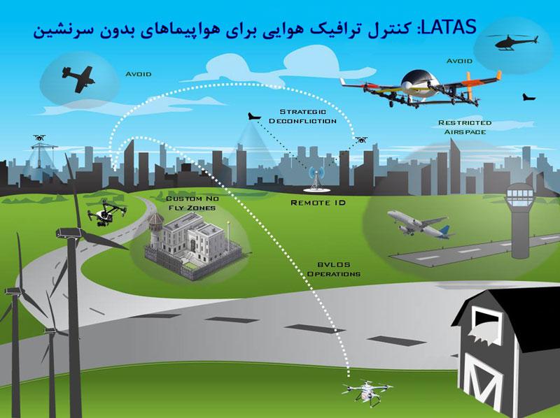 LATAS: کنترل ترافیک هوایی برای هواپیماهای بدون سرنشین