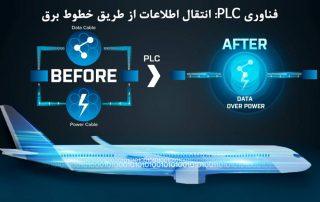 فناوری PLC: انتقال اطلاعات از طریق خطوط برق
