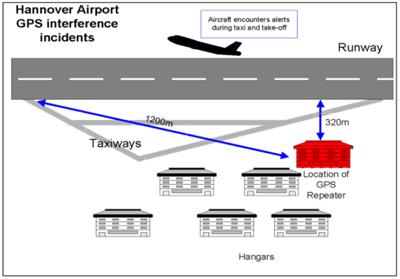 بروز یک حادثه در فرودگاه هانوفر