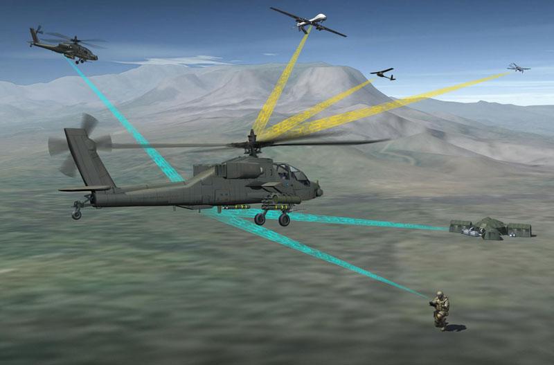 کنترل و نظارت UAV توسط بالگرد در مفهوم MUM-T