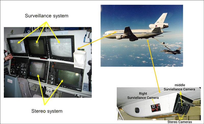 جانمایی بخشهای مختلف سیستم RVS در هواپیمای KDC-10